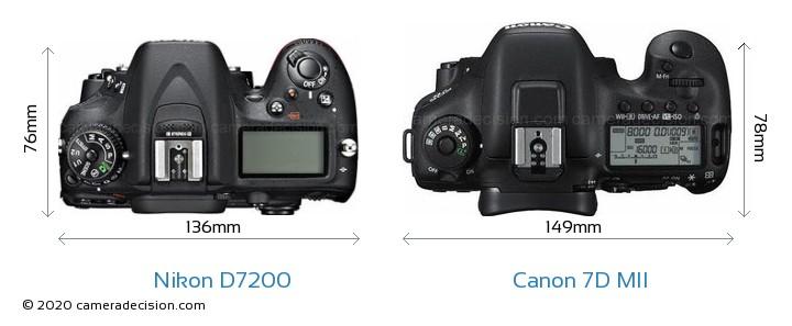 Nikon D7200 vs Canon 7D MII Camera Size Comparison - Top View