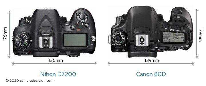 Nikon D7200 vs Canon 80D Camera Size Comparison - Top View