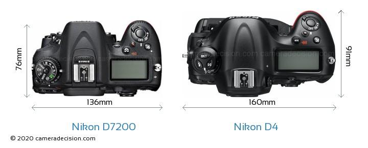 Nikon D7200 vs Nikon D4 Camera Size Comparison - Top View