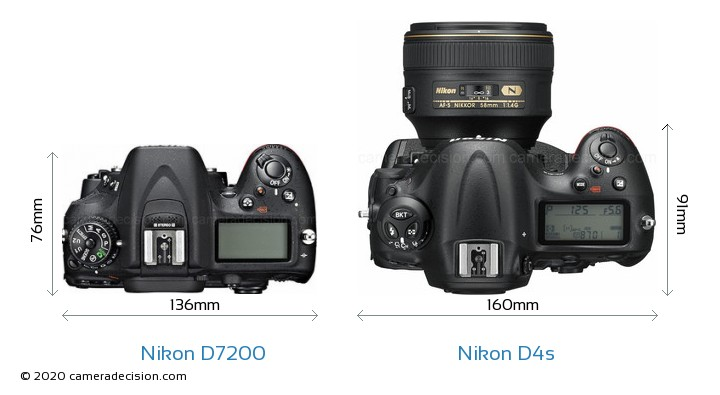 Nikon D7200 vs Nikon D4s Camera Size Comparison - Top View