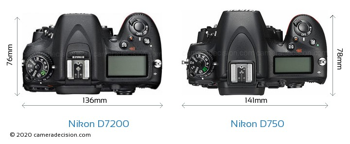 Nikon D7200 vs Nikon D750 Camera Size Comparison - Top View