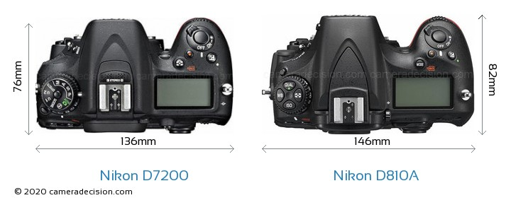 Nikon D7200 vs Nikon D810A Camera Size Comparison - Top View
