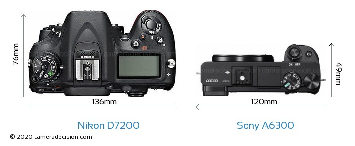 Nikon D7200 vs Sony A6300 Camera Size Comparison - Top View