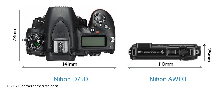 Nikon D750 vs Nikon AW110 Camera Size Comparison - Top View