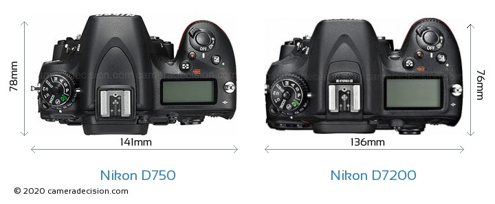 Nikon D750 vs Nikon D7200 Camera Size Comparison - Top View