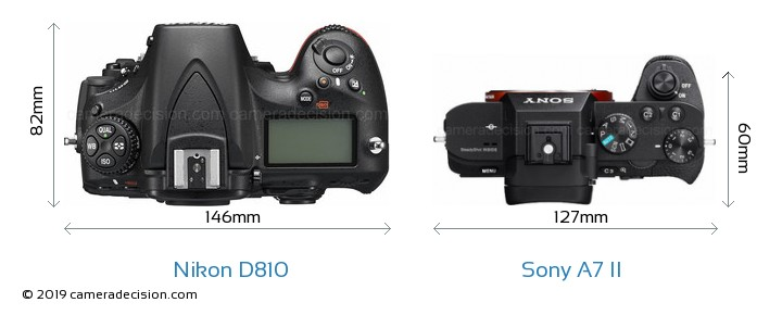 Nikon D810 vs Sony A7 II Camera Size Comparison - Top View