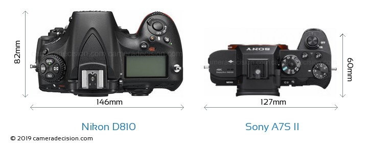 Nikon D810 vs Sony A7S II Camera Size Comparison - Top View