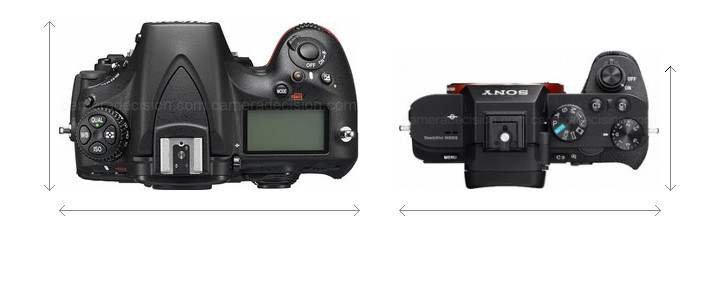 Nikon D810A vs Sony A7 II Camera Size Comparison - Top View