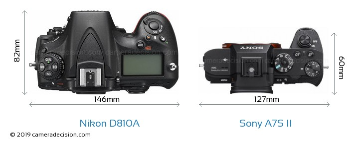 Nikon D810A vs Sony A7S II Camera Size Comparison - Top View