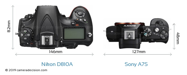 Nikon D810A vs Sony A7S Camera Size Comparison - Top View