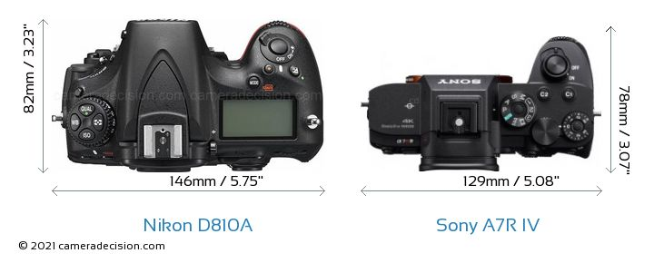 Nikon D810A vs Sony A7R IV Camera Size Comparison - Top View