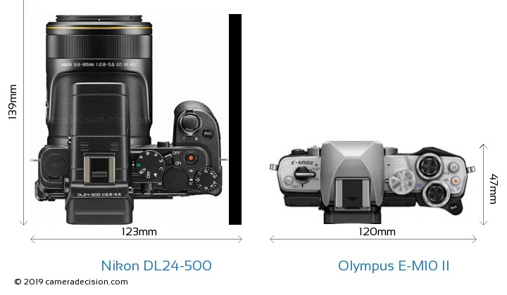 Nikon DL24-500 vs Olympus E-M10 II Camera Size Comparison - Top View