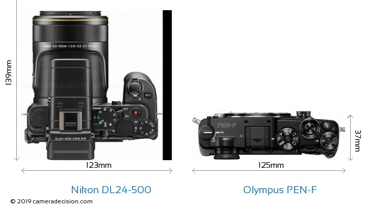 Nikon DL24-500 vs Olympus PEN-F Camera Size Comparison - Top View
