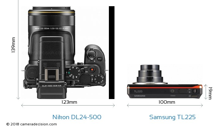 Nikon DL24-500 vs Samsung TL225 Camera Size Comparison - Top View