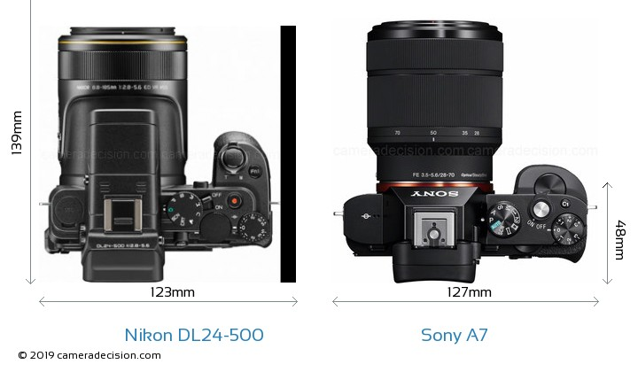 Nikon DL24-500 vs Sony A7 Camera Size Comparison - Top View