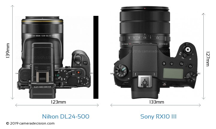 Nikon DL24-500 vs Sony RX10 III Camera Size Comparison - Top View