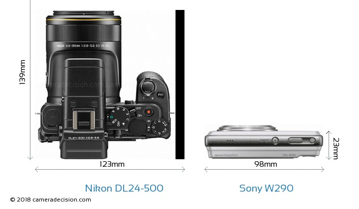 Nikon DL24-500 vs Sony W290 Camera Size Comparison - Top View