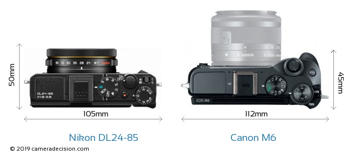 Nikon DL24-85 vs Canon M6 Camera Size Comparison - Top View