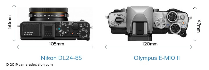 Nikon DL24-85 vs Olympus E-M10 II Camera Size Comparison - Top View