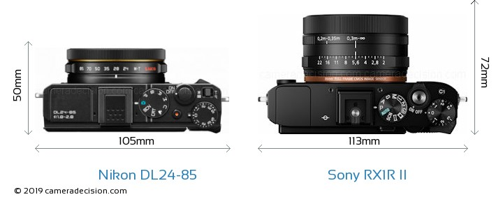 Nikon DL24-85 vs Sony RX1R II Camera Size Comparison - Top View