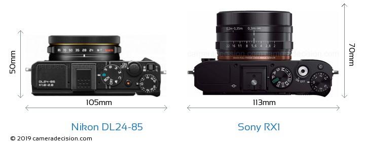 Nikon DL24-85 vs Sony RX1 Camera Size Comparison - Top View