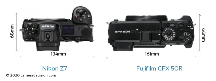 Nikon Z7 vs Fujifilm GFX 50R Camera Size Comparison - Top View