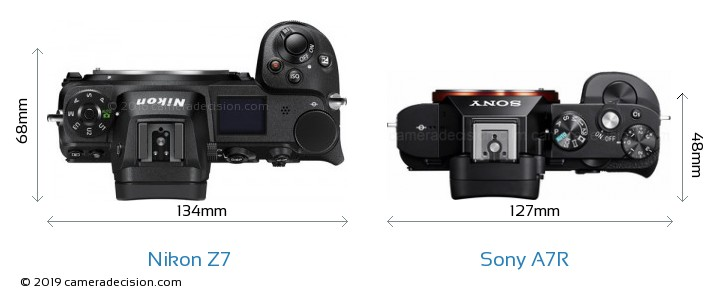 Nikon Z7 vs Sony A7R Camera Size Comparison - Top View