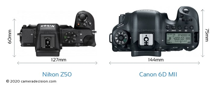 Nikon Z50 vs Canon 6D MII Camera Size Comparison - Top View