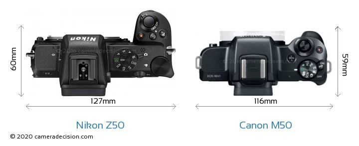 Nikon Z50 vs Canon M50 Camera Size Comparison - Top View