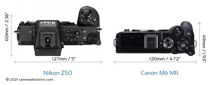 Nikon Z50 vs Canon M6 MII Camera Size Comparison - Top View