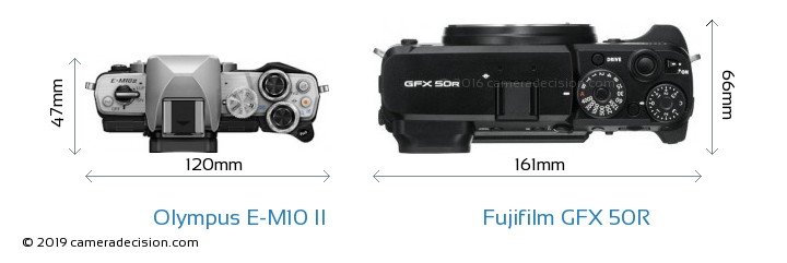 Olympus E-M10 II vs Fujifilm GFX 50R Camera Size Comparison - Top View
