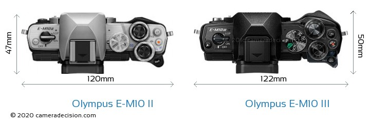 Olympus E-M10 II vs Olympus E-M10 MIII Camera Size Comparison - Top View