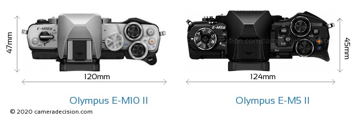 Olympus E-M10 II vs Olympus E-M5 II Camera Size Comparison - Top View