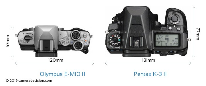 Olympus E-M10 II vs Pentax K-3 II Camera Size Comparison - Top View