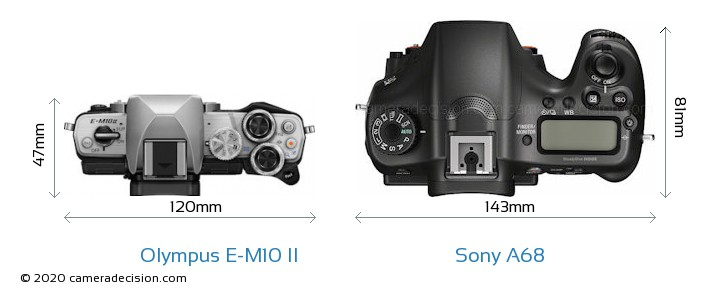 Olympus E-M10 II vs Sony A68 Camera Size Comparison - Top View