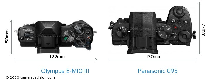 Olympus E-M10 MIII vs Panasonic G95 Camera Size Comparison - Top View