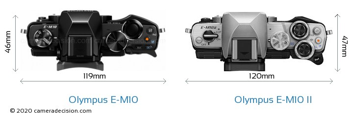 Olympus E-M10 vs Olympus E-M10 II Camera Size Comparison - Top View
