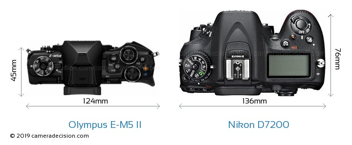 Olympus E-M5 II vs Nikon D7200 Camera Size Comparison - Top View