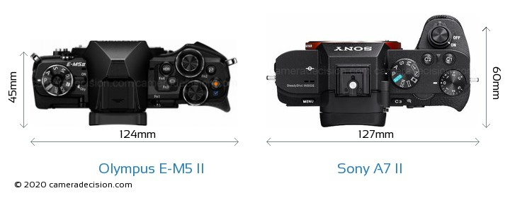 Olympus E-M5 II vs Sony A7 II Camera Size Comparison - Top View