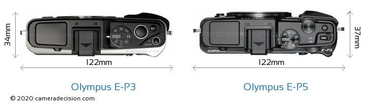 Olympus E-P3 vs Olympus E-P5 Camera Size Comparison - Top View