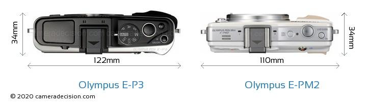 Olympus E-P3 vs Olympus E-PM2 Camera Size Comparison - Top View
