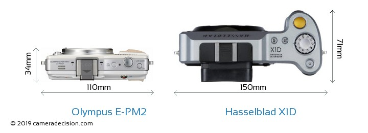 Olympus E-PM2 vs Hasselblad X1D Camera Size Comparison - Top View