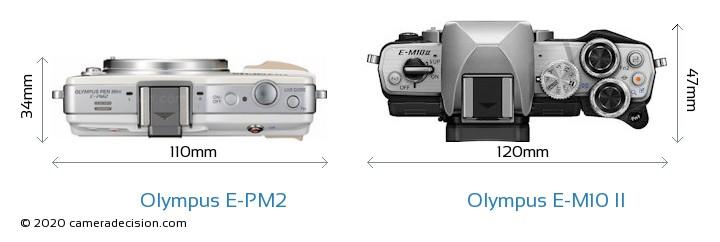 Olympus E-PM2 vs Olympus E-M10 II Camera Size Comparison - Top View