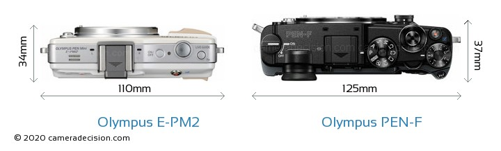 Olympus E-PM2 vs Olympus PEN-F Camera Size Comparison - Top View