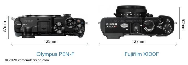 Olympus PEN-F vs Fujifilm X100F Camera Size Comparison - Top View