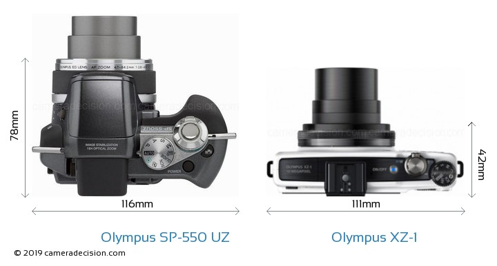 olympus sp 550 uz vs olympus xz 1 detailed comparison