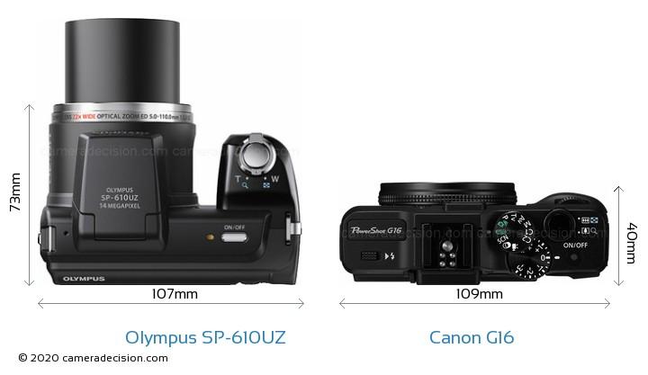 Olympus SP-610UZ vs Canon G16 Detailed Comparison
