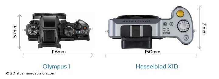 Olympus 1 vs Hasselblad X1D Camera Size Comparison - Top View