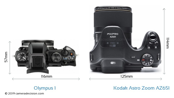 Olympus 1 vs Kodak Astro Zoom AZ651 Camera Size Comparison - Top View
