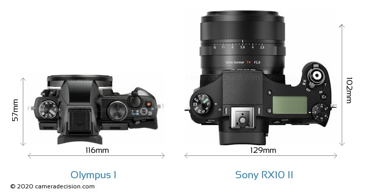 Olympus 1 vs Sony RX10 II Camera Size Comparison - Top View